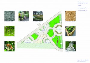 Silloth Community Garden. plan with visuals